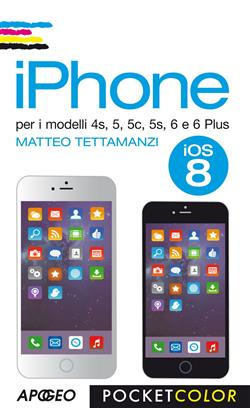 IPhone per i modelli 4s, 5, 5c, 5s, 6 e 6 Plus